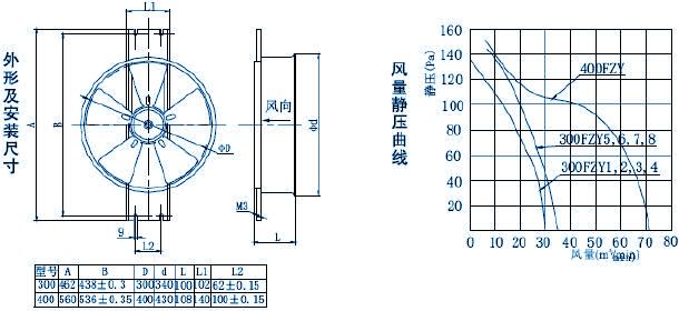 zⅩ7一250焊机电路图
